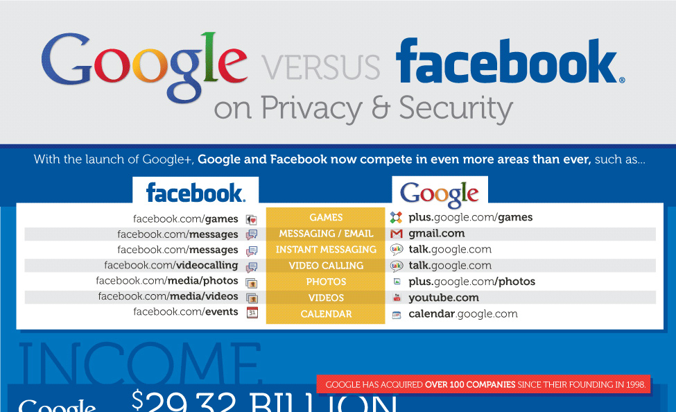 Privacy Lives 187 Blog Archive 187 Veracode Infographic